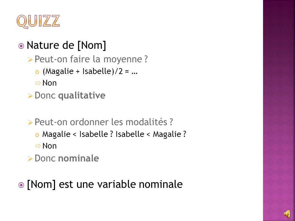 Quizz Nature de [Nom] [Nom] est une variable nominale